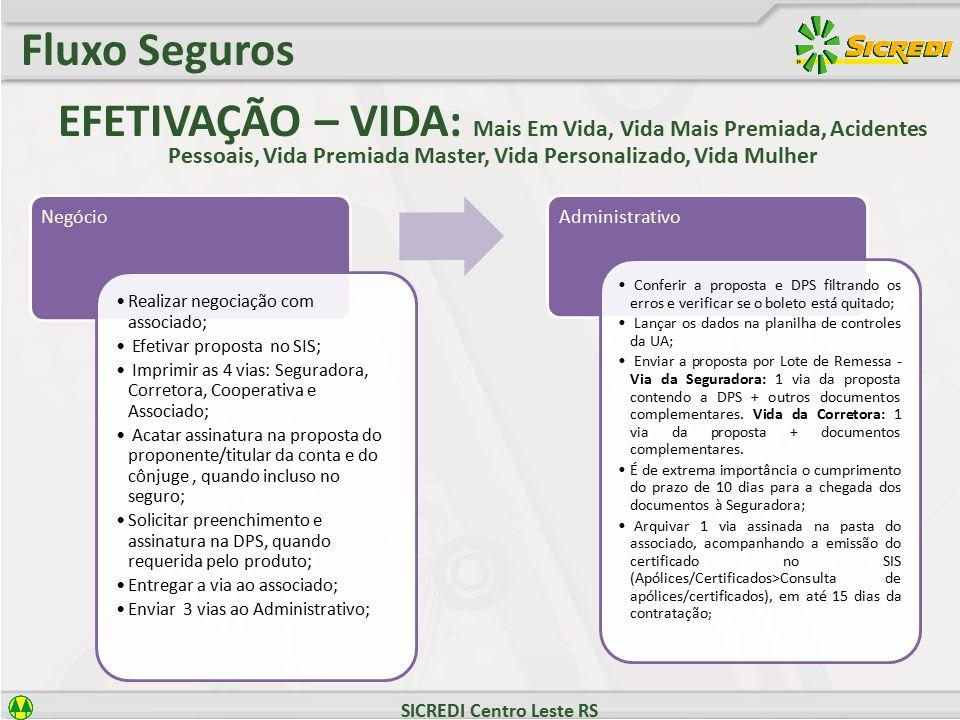 SICREDI Centro Leste RS 2ª VIA DE APÓLICES – Mapfre, HDI e SAS Como solicitar 2ª via de apólices.