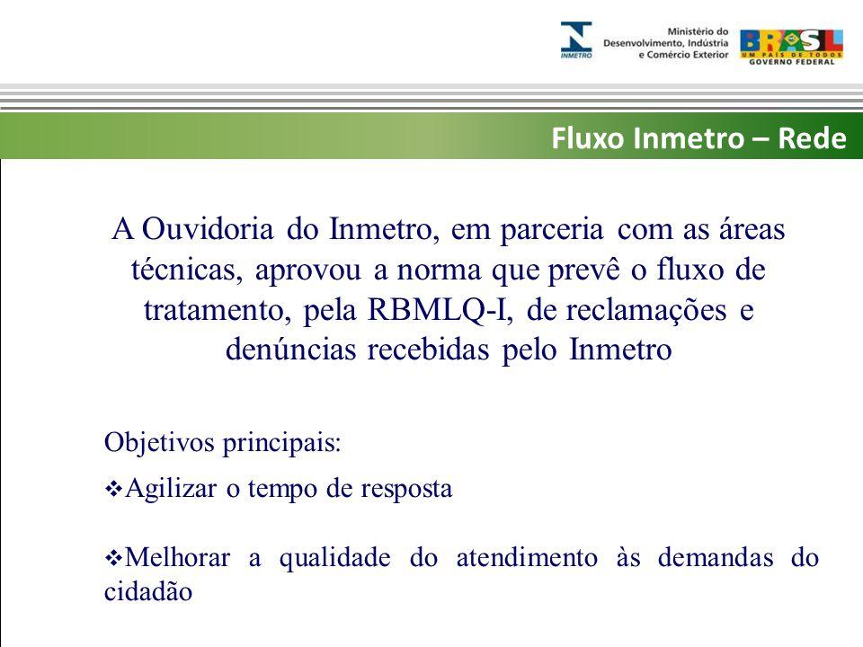 Marca do evento A Ouvidoria do Inmetro, em parceria com as áreas técnicas, aprovou a norma que prevê o fluxo de tratamento, pela RBMLQ-I, de reclamaçõ