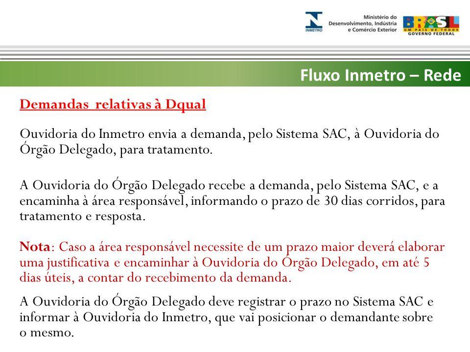 Marca do evento Fluxo Inmetro – Rede Ouvidoria do Inmetro envia a demanda, pelo Sistema SAC, à Ouvidoria do Órgão Delegado, para tratamento.