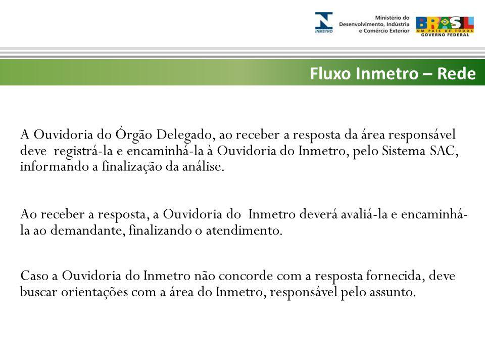 Marca do evento Fluxo Inmetro – Rede A Ouvidoria do Órgão Delegado, ao receber a resposta da área responsável deve registrá-la e encaminhá-la à Ouvido