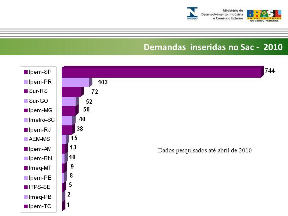 Marca do evento Demandas inseridas no Sac - 2010 Dados pesquisados até abril de 2010