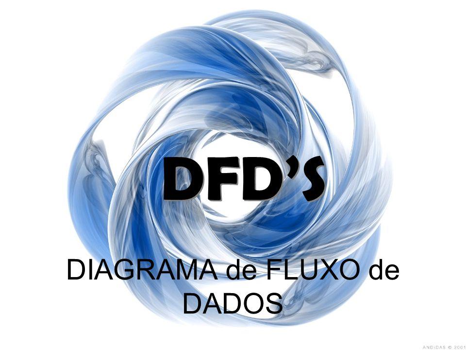 DIAGRAMA de FLUXO de DADOS DFD'S