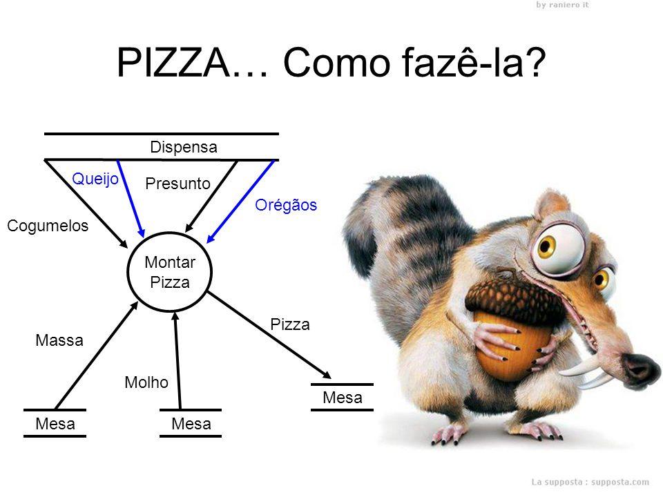 PIZZA… Como fazê-la? Montar Pizza Mesa Dispensa Queijo Cogumelos Presunto Orégãos Mesa Molho Massa Pizza