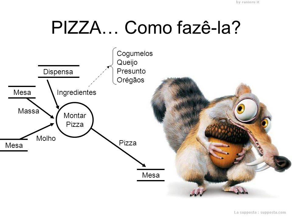 PIZZA… Como fazê-la? Montar Pizza Mesa Molho Massa Pizza Dispensa Ingredientes Cogumelos Queijo Presunto Orégãos