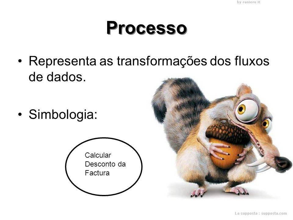 Processo Representa as transformações dos fluxos de dados. Simbologia: Calcular Desconto da Factura