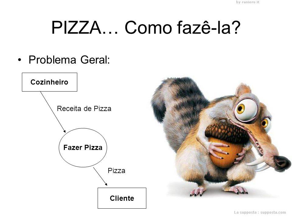 Problema Geral: Cozinheiro Fazer Pizza Cliente Receita de Pizza Pizza