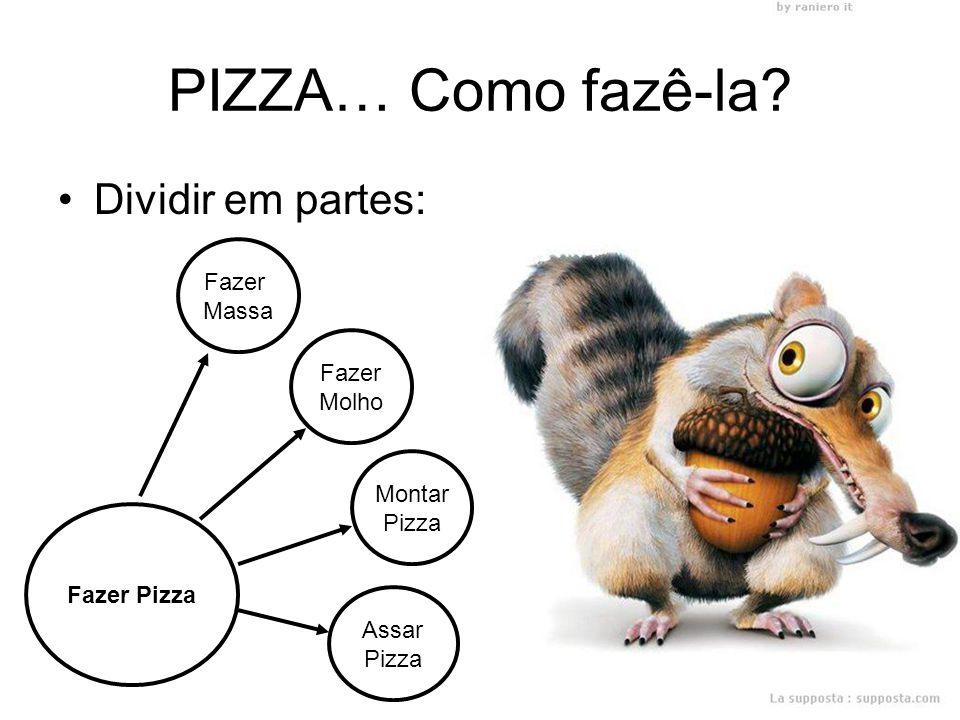 PIZZA… Como fazê-la? Dividir em partes: Fazer Molho Montar Pizza Assar Pizza Fazer Massa Fazer Pizza
