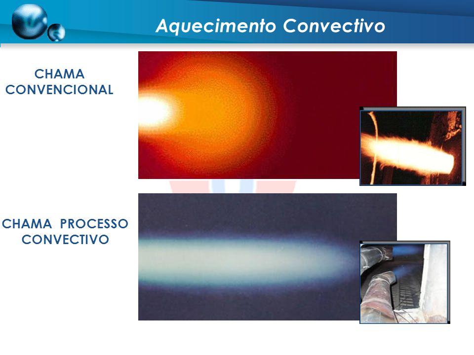 CHAMA PROCESSO CONVECTIVO CHAMA CONVENCIONAL Aquecimento Convectivo