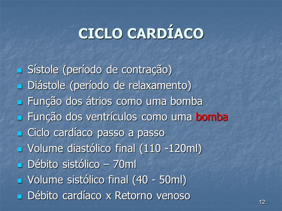12 Sístole (período de contração) Sístole (período de contração) Diástole (período de relaxamento) Diástole (período de relaxamento) Função dos átrios