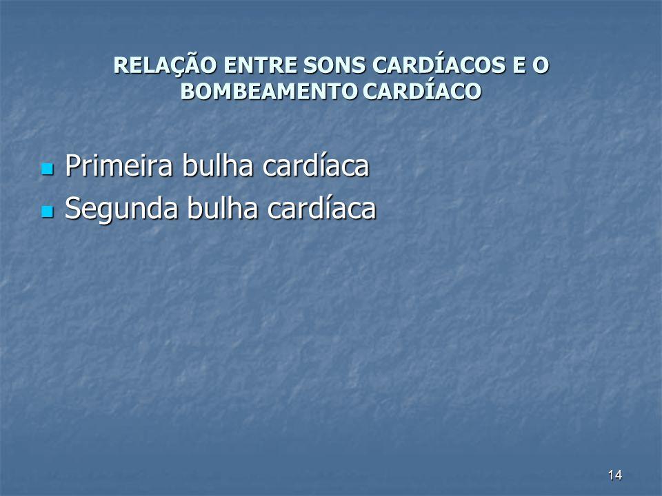 14 RELAÇÃO ENTRE SONS CARDÍACOS E O BOMBEAMENTO CARDÍACO Primeira bulha cardíaca Primeira bulha cardíaca Segunda bulha cardíaca Segunda bulha cardíaca