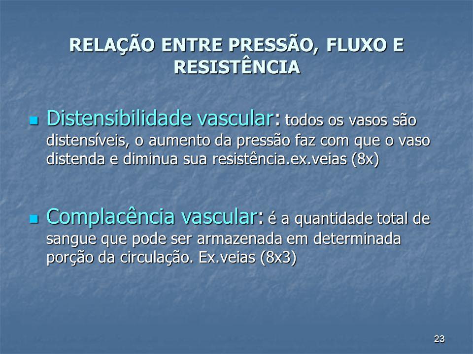 23 RELAÇÃO ENTRE PRESSÃO, FLUXO E RESISTÊNCIA Distensibilidade vascular: todos os vasos são distensíveis, o aumento da pressão faz com que o vaso dist