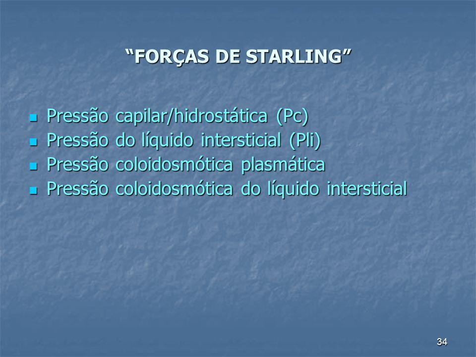 """34 """"FORÇAS DE STARLING"""" Pressão capilar/hidrostática (Pc) Pressão capilar/hidrostática (Pc) Pressão do líquido intersticial (Pli) Pressão do líquido i"""