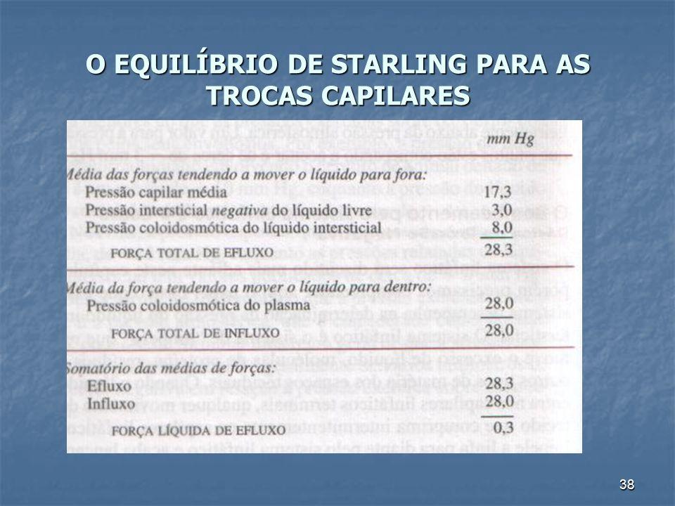 38 O EQUILÍBRIO DE STARLING PARA AS TROCAS CAPILARES