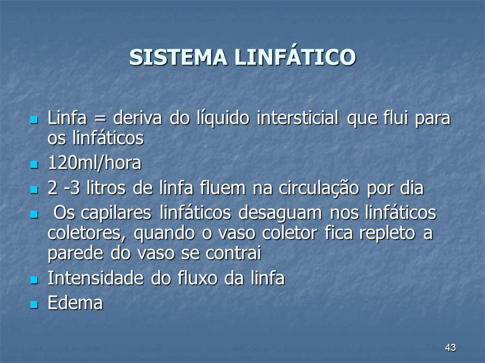 43 SISTEMA LINFÁTICO Linfa = deriva do líquido intersticial que flui para os linfáticos Linfa = deriva do líquido intersticial que flui para os linfát