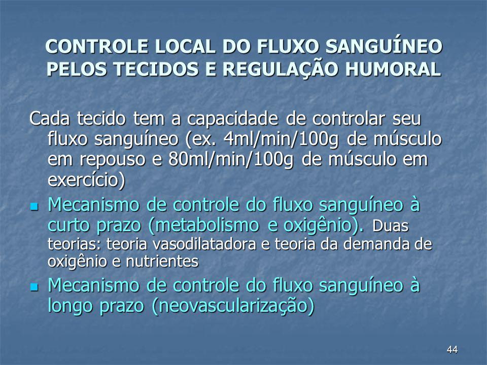 44 CONTROLE LOCAL DO FLUXO SANGUÍNEO PELOS TECIDOS E REGULAÇÃO HUMORAL Cada tecido tem a capacidade de controlar seu fluxo sanguíneo (ex. 4ml/min/100g