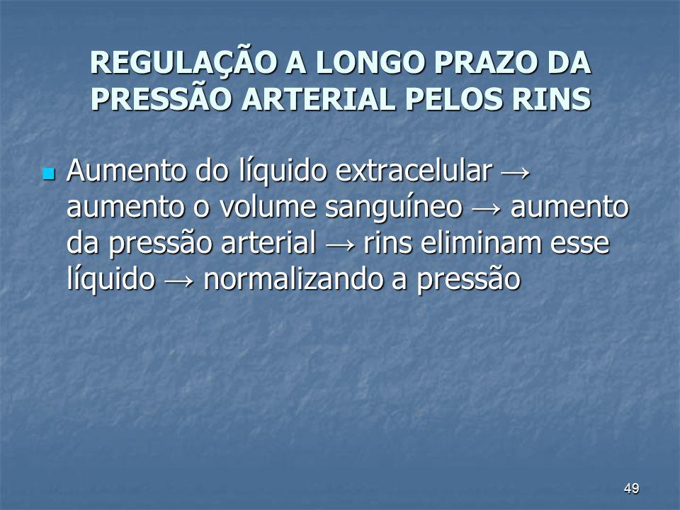 49 REGULAÇÃO A LONGO PRAZO DA PRESSÃO ARTERIAL PELOS RINS Aumento do líquido extracelular → aumento o volume sanguíneo → aumento da pressão arterial →