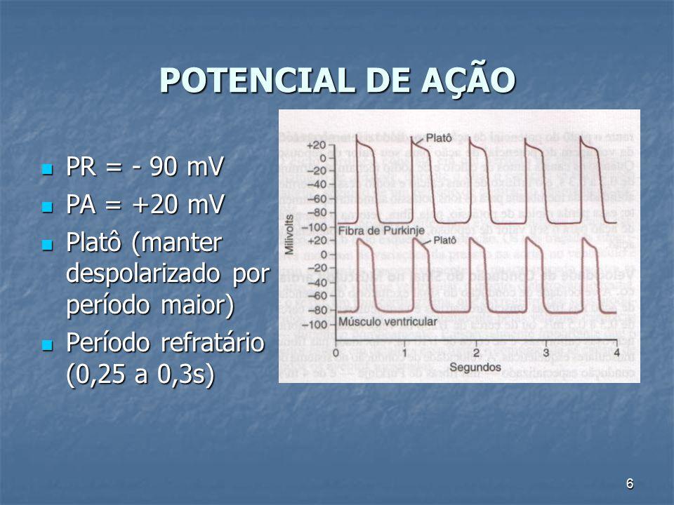 6 POTENCIAL DE AÇÃO PR = - 90 mV PR = - 90 mV PA = +20 mV PA = +20 mV Platô (manter despolarizado por um período maior) Platô (manter despolarizado po