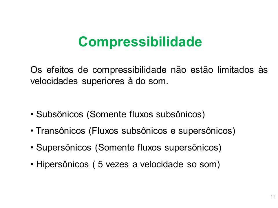 11 Os efeitos de compressibilidade não estão limitados às velocidades superiores à do som. Subsônicos (Somente fluxos subsônicos) Transônicos (Fluxos