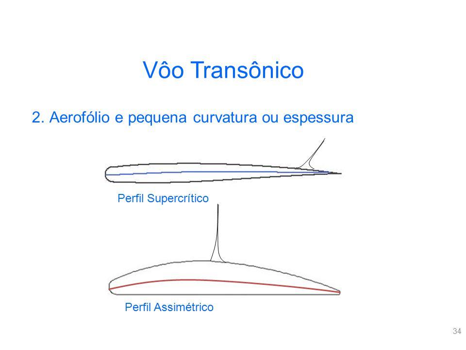 34 Vôo Transônico 2.Aerofólio e pequena curvatura ou espessura Perfil Assimétrico Perfil Supercrítico