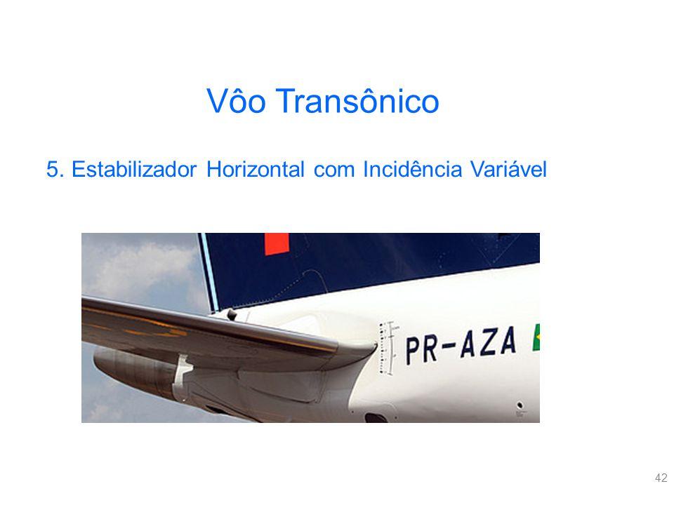 42 Vôo Transônico 5.Estabilizador Horizontal com Incidência Variável
