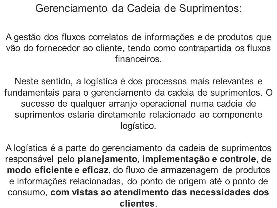 Gerenciamento da Cadeia de Suprimentos: A gestão dos fluxos correlatos de informações e de produtos que vão do fornecedor ao cliente, tendo como contrapartida os fluxos financeiros.