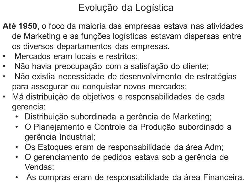 Evolução da Logística Até 1950, o foco da maioria das empresas estava nas atividades de Marketing e as funções logísticas estavam dispersas entre os diversos departamentos das empresas.