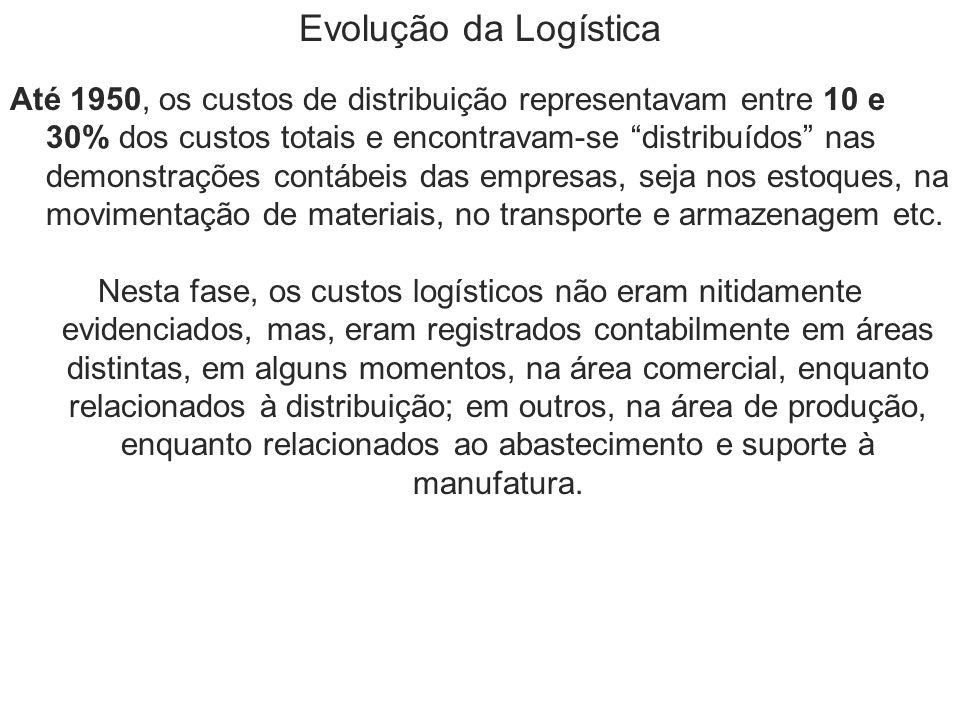 Evolução da Logística Até 1950, os custos de distribuição representavam entre 10 e 30% dos custos totais e encontravam-se distribuídos nas demonstrações contábeis das empresas, seja nos estoques, na movimentação de materiais, no transporte e armazenagem etc.