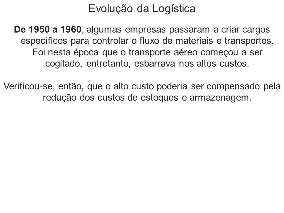 Evolução da Logística De 1950 a 1960, algumas empresas passaram a criar cargos específicos para controlar o fluxo de materiais e transportes. Foi nest
