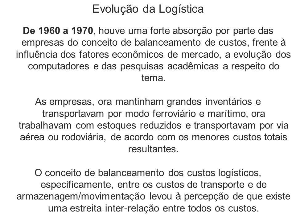 Evolução da Logística De 1960 a 1970, houve uma forte absorção por parte das empresas do conceito de balanceamento de custos, frente à influência dos fatores econômicos de mercado, a evolução dos computadores e das pesquisas acadêmicas a respeito do tema.