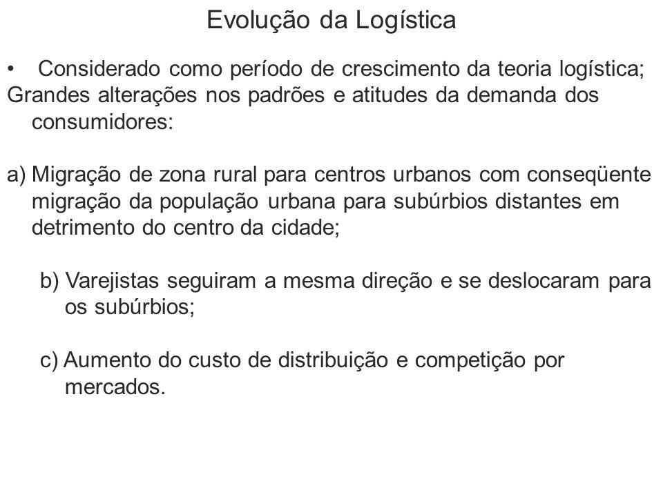 Evolução da Logística Considerado como período de crescimento da teoria logística; Grandes alterações nos padrões e atitudes da demanda dos consumidor