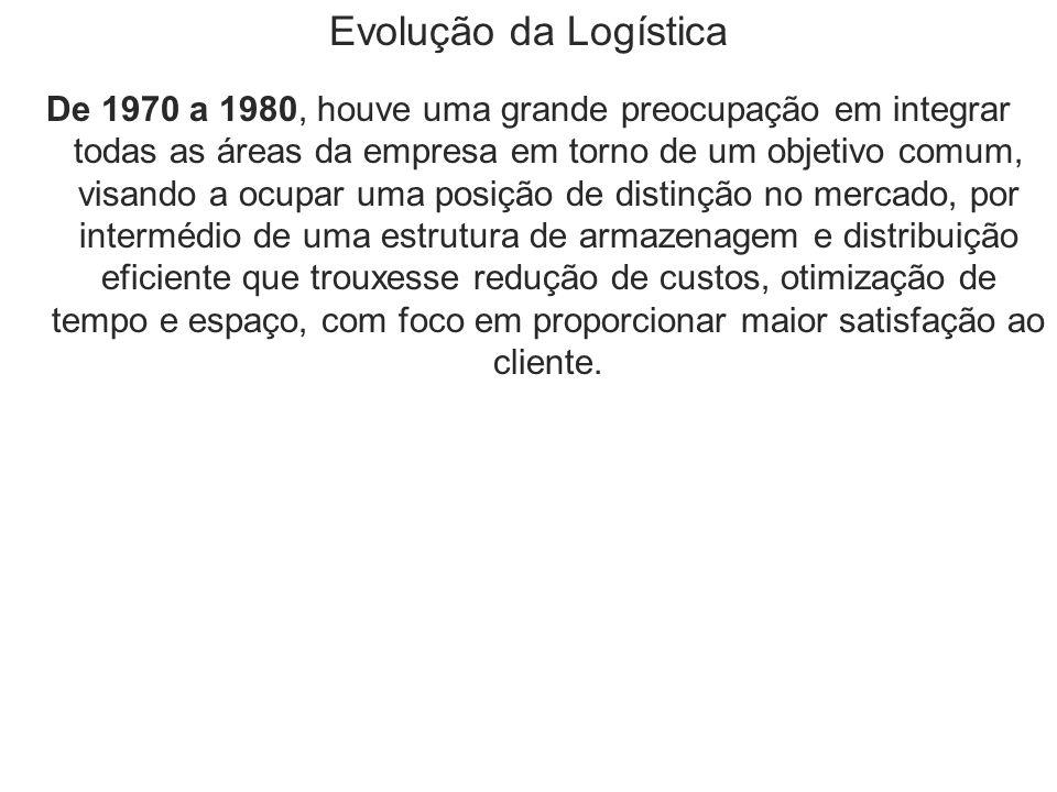 Evolução da Logística De 1970 a 1980, houve uma grande preocupação em integrar todas as áreas da empresa em torno de um objetivo comum, visando a ocup