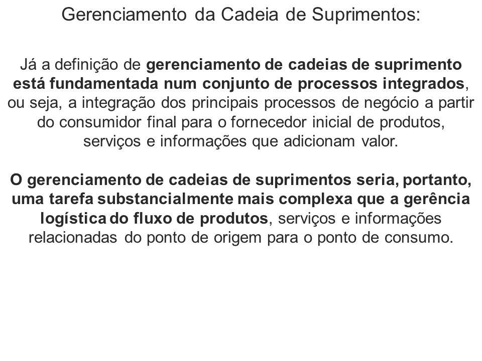 Gerenciamento da Cadeia de Suprimentos: Já a definição de gerenciamento de cadeias de suprimento está fundamentada num conjunto de processos integrado
