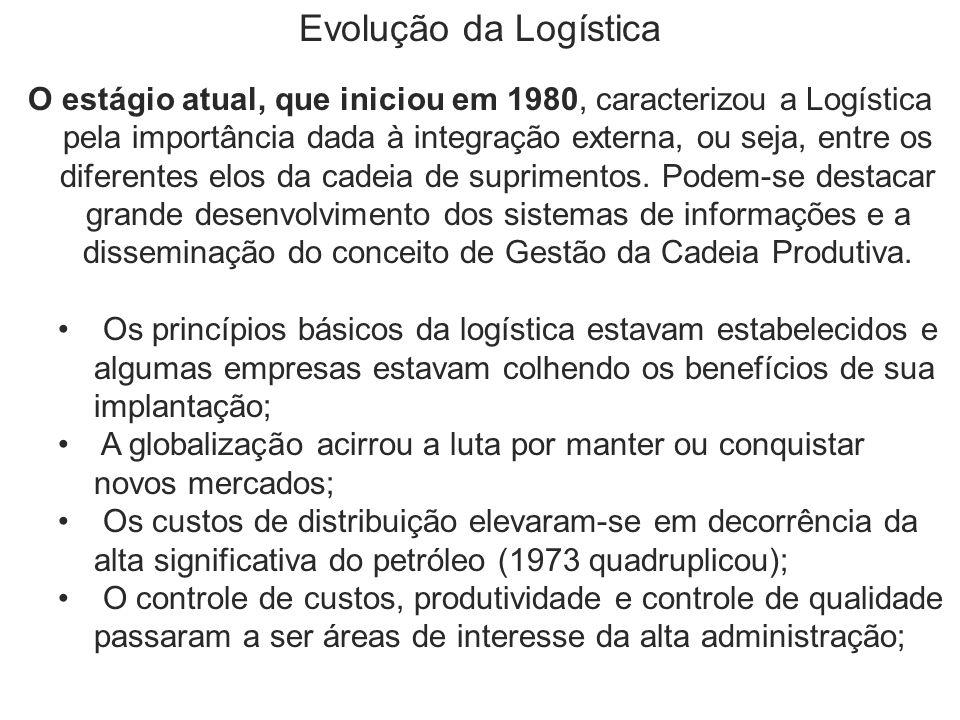 Evolução da Logística O estágio atual, que iniciou em 1980, caracterizou a Logística pela importância dada à integração externa, ou seja, entre os diferentes elos da cadeia de suprimentos.