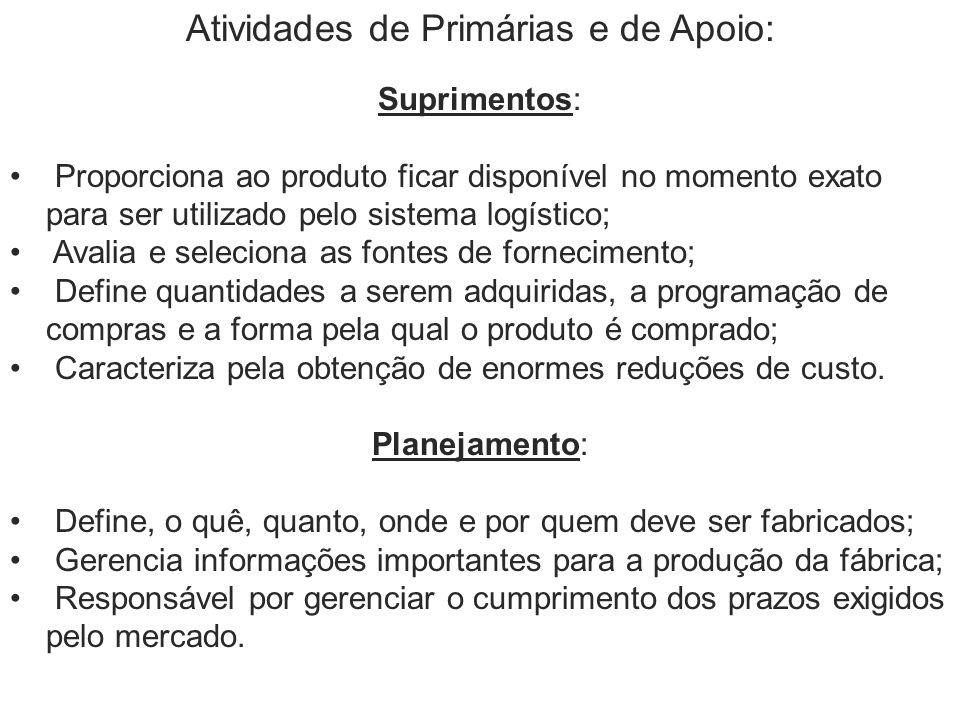 Atividades de Primárias e de Apoio: Suprimentos: Proporciona ao produto ficar disponível no momento exato para ser utilizado pelo sistema logístico; A