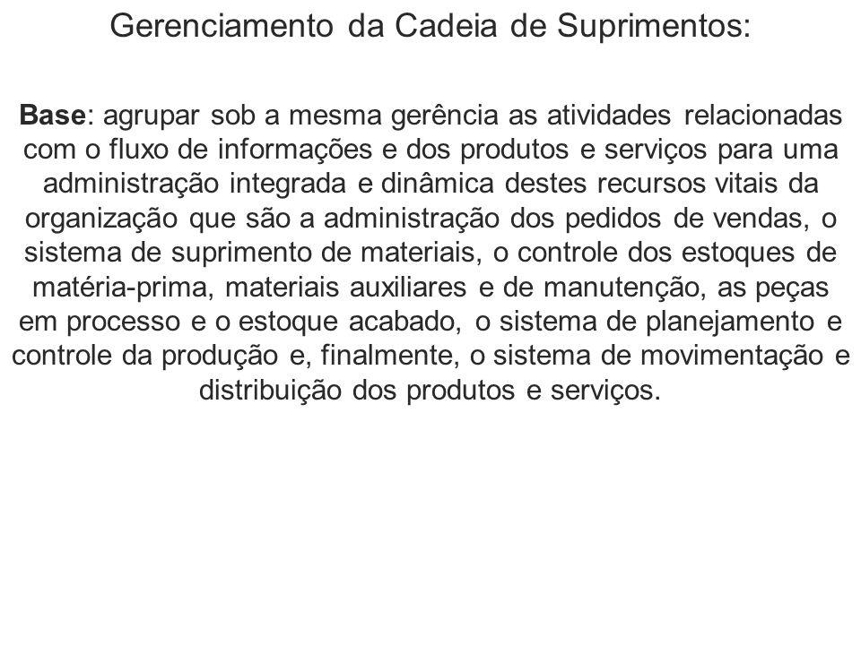 Gerenciamento da Cadeia de Suprimentos: Base: agrupar sob a mesma gerência as atividades relacionadas com o fluxo de informações e dos produtos e serv