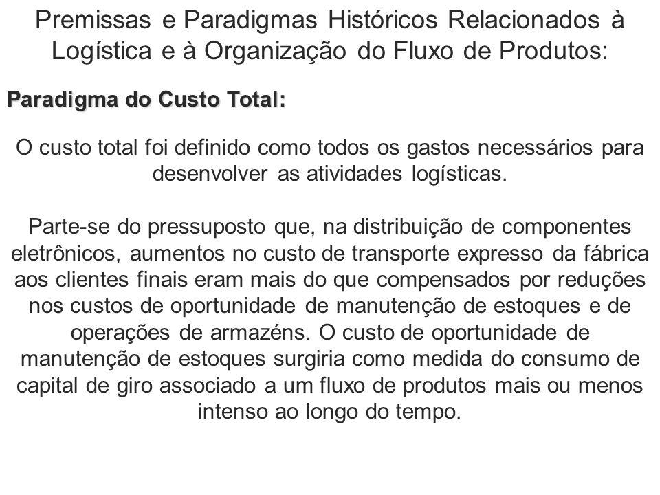 Premissas e Paradigmas Históricos Relacionados à Logística e à Organização do Fluxo de Produtos: Paradigma do Custo Total: O custo total foi definido como todos os gastos necessários para desenvolver as atividades logísticas.