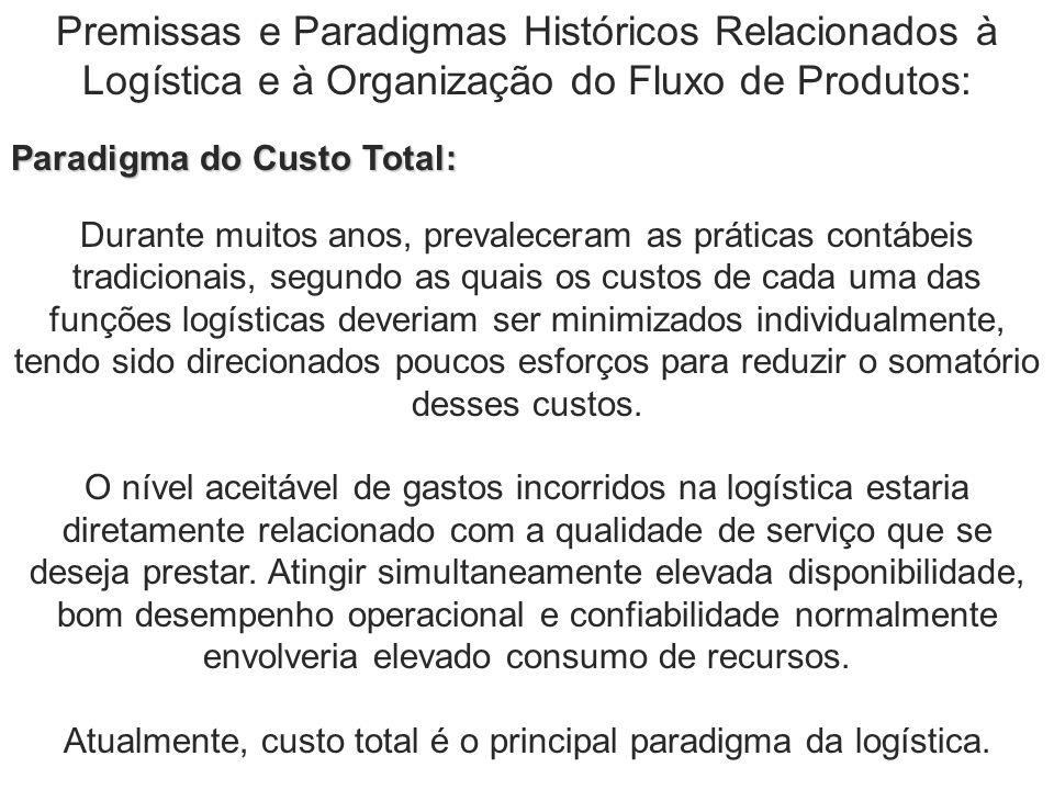 Premissas e Paradigmas Históricos Relacionados à Logística e à Organização do Fluxo de Produtos: Paradigma do Custo Total: Durante muitos anos, preval