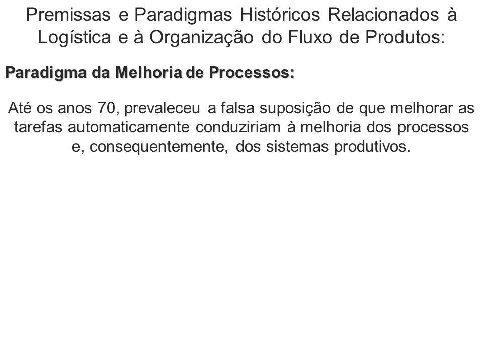 Premissas e Paradigmas Históricos Relacionados à Logística e à Organização do Fluxo de Produtos: Paradigma da Melhoria de Processos: Até os anos 70, p