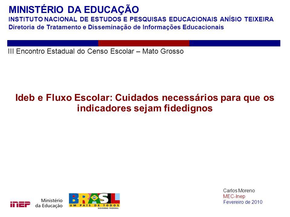 Ministério da Educação Instituto Nacional de Estudos e pesquisas Educacionais Anísio Teixeira (Teoria Versus Prática) Exemplo de aluno matriculado em etapas diferentes: 2007 2008 Anderson S.