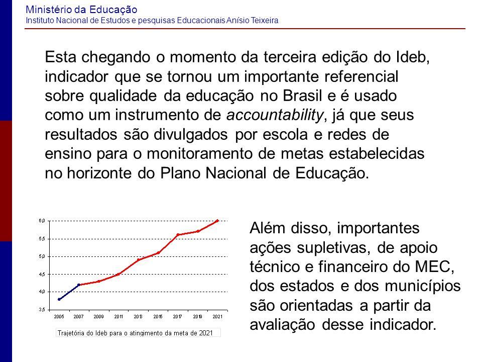 Ministério da Educação Instituto Nacional de Estudos e pesquisas Educacionais Anísio Teixeira Educacenso 2007 Jecson R.
