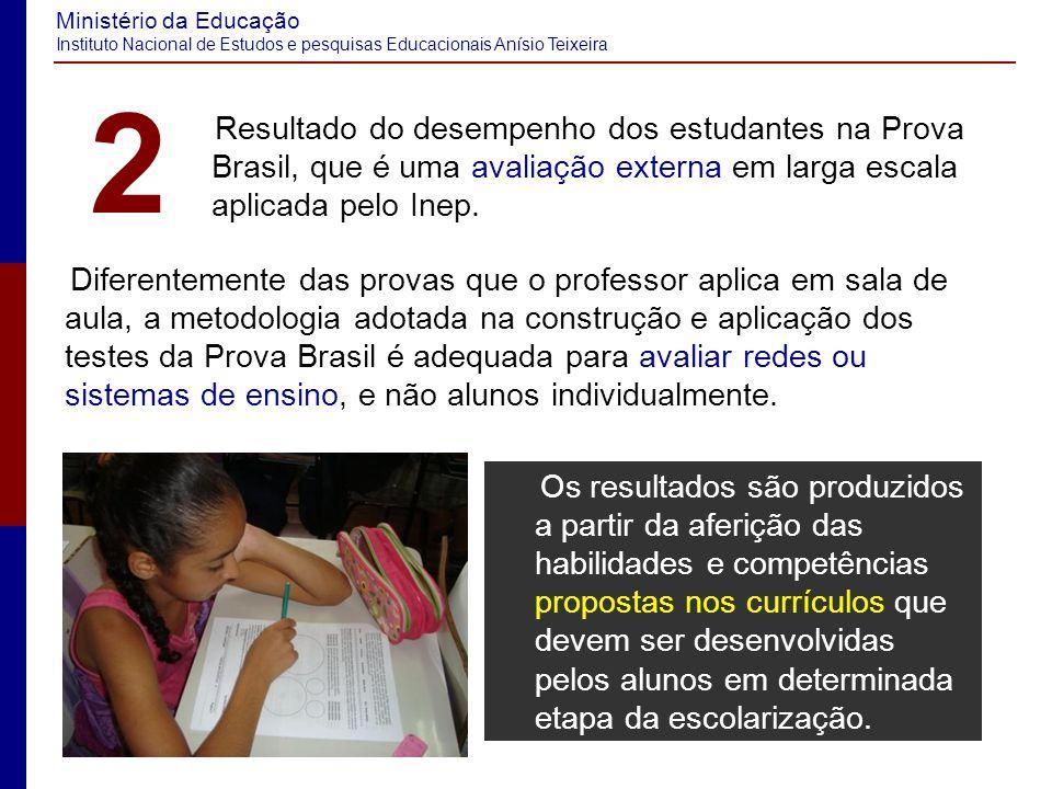 Ministério da Educação Instituto Nacional de Estudos e pesquisas Educacionais Anísio Teixeira Resultado do desempenho dos estudantes na Prova Brasil, que é uma avaliação externa em larga escala aplicada pelo Inep.