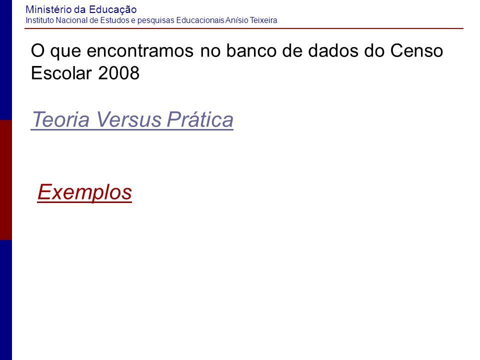 Ministério da Educação Instituto Nacional de Estudos e pesquisas Educacionais Anísio Teixeira O que encontramos no banco de dados do Censo Escolar 2008 Teoria Versus Prática Exemplos
