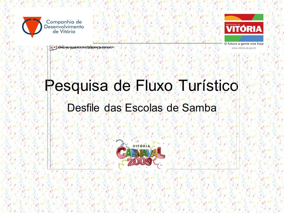 Pesquisa de Fluxo Turístico Desfile das Escolas de Samba