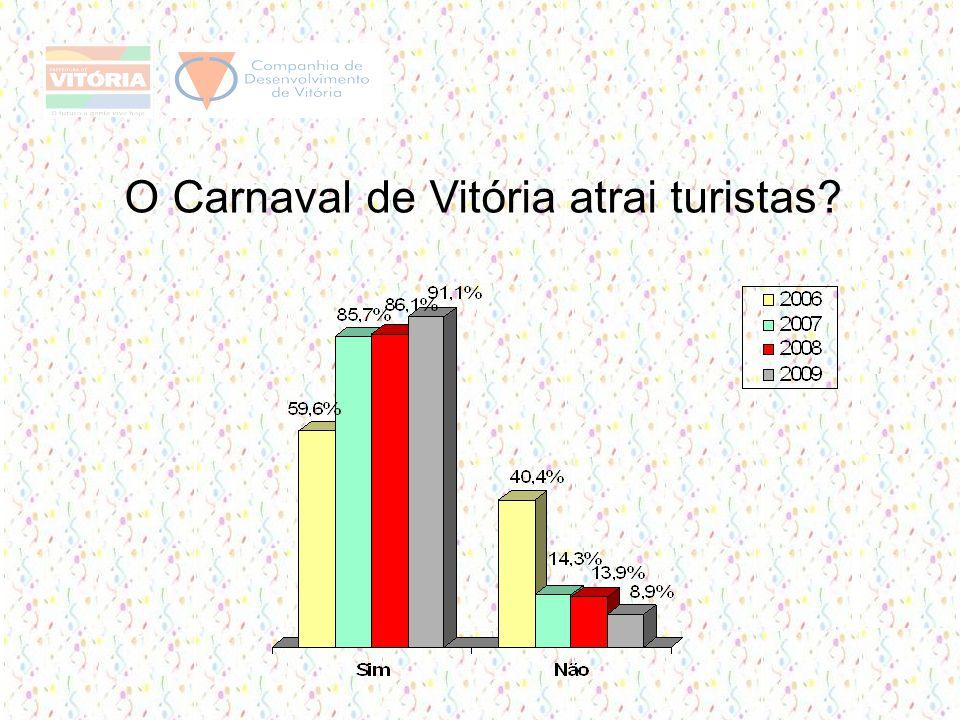 O Carnaval de Vitória atrai turistas