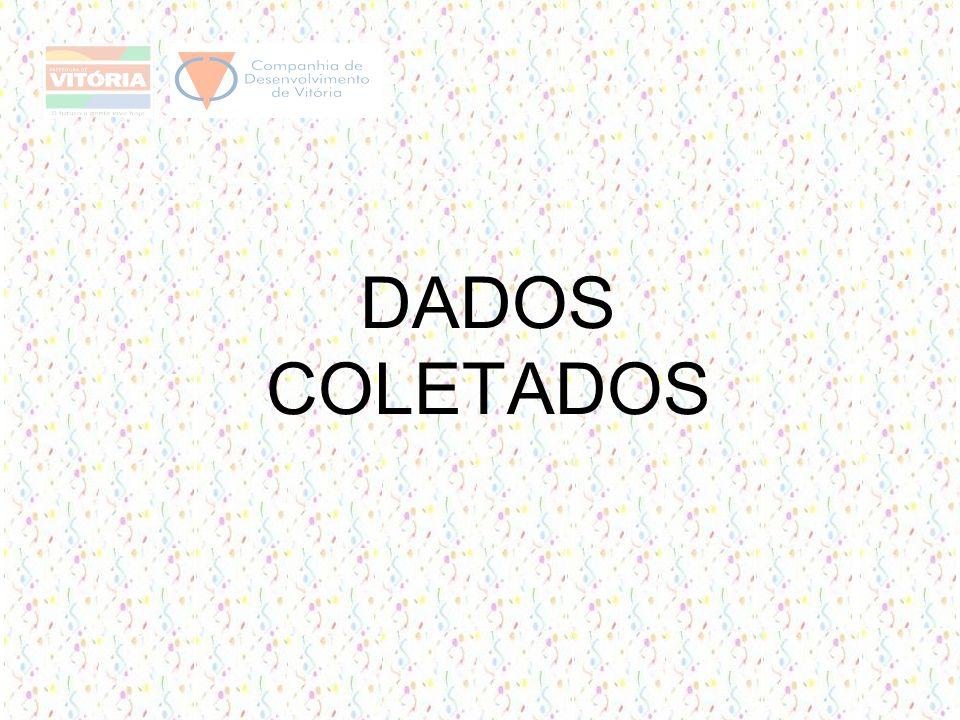 DADOS COLETADOS