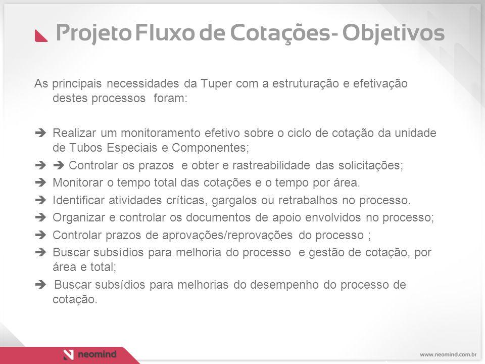 Projeto Fluxo de Cotações- Objetivos As principais necessidades da Tuper com a estruturação e efetivação destes processos foram:  Realizar um monitor