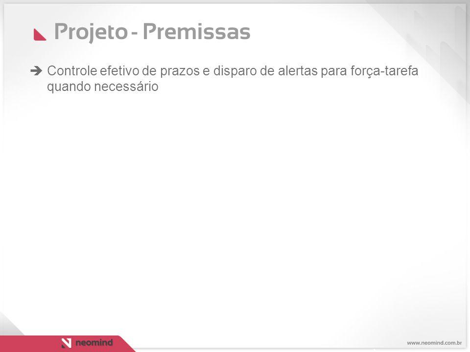 Projeto - Premissas  Controle efetivo de prazos e disparo de alertas para força-tarefa quando necessário