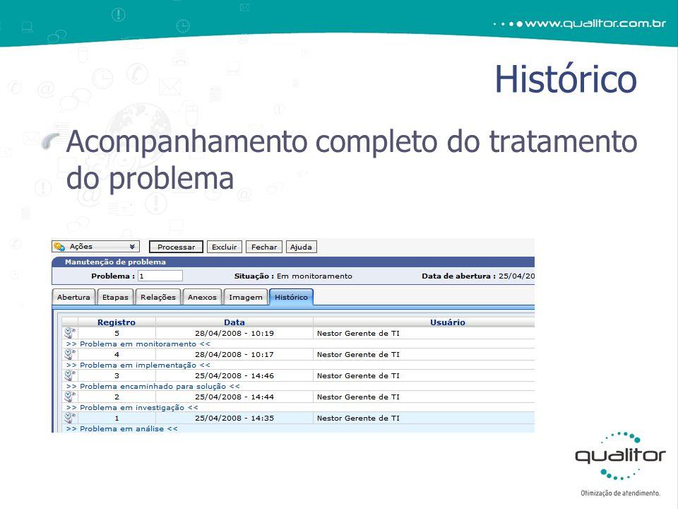 Acompanhamento completo do tratamento do problema Histórico