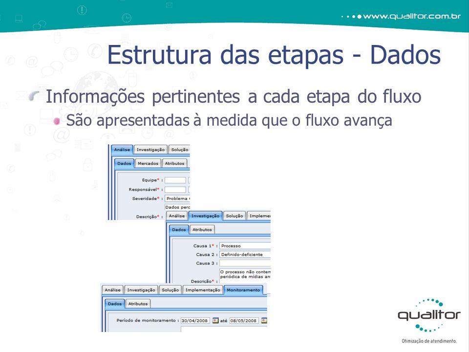 Informações pertinentes a cada etapa do fluxo São apresentadas à medida que o fluxo avança Estrutura das etapas - Dados