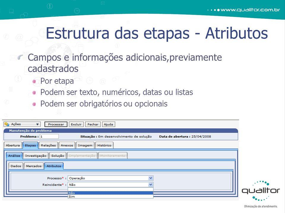 Campos e informações adicionais,previamente cadastrados Por etapa Podem ser texto, numéricos, datas ou listas Podem ser obrigatórios ou opcionais Estrutura das etapas - Atributos